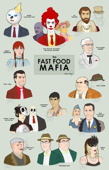 Fast Food Art and Mashups 